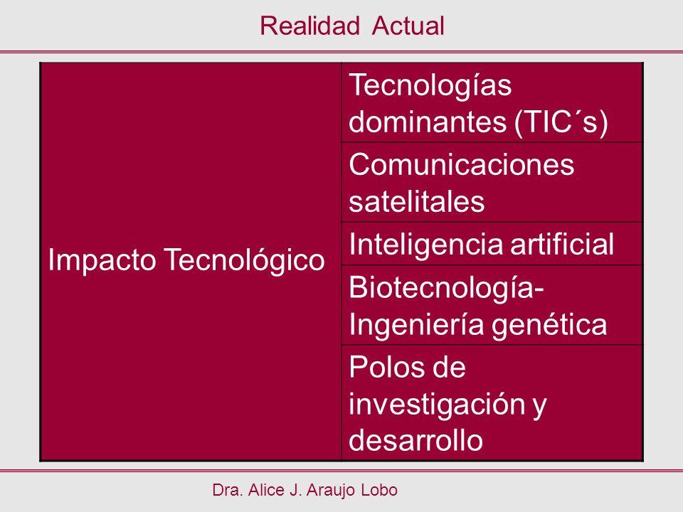 Tecnologías dominantes (TIC´s) Comunicaciones satelitales
