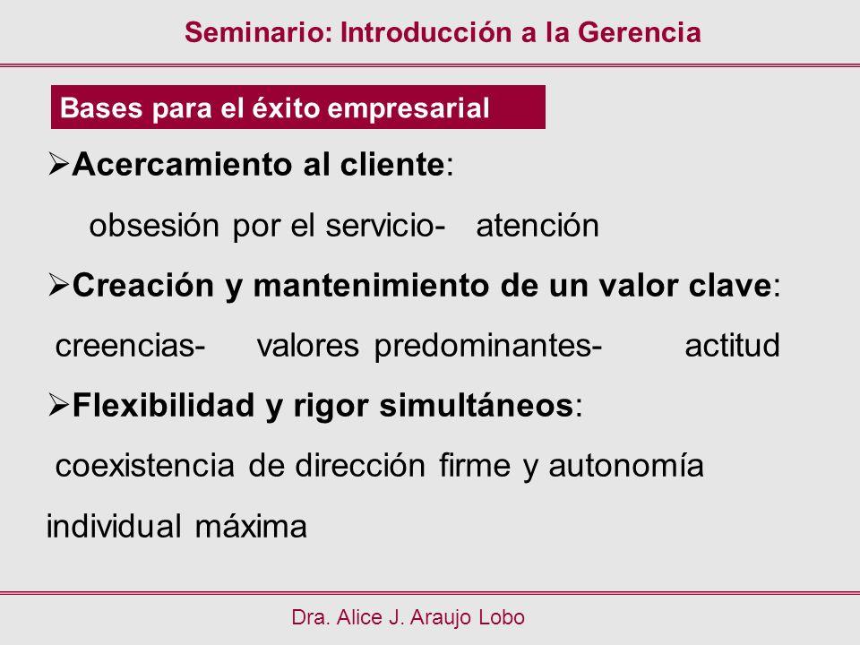 Seminario: Introducción a la Gerencia