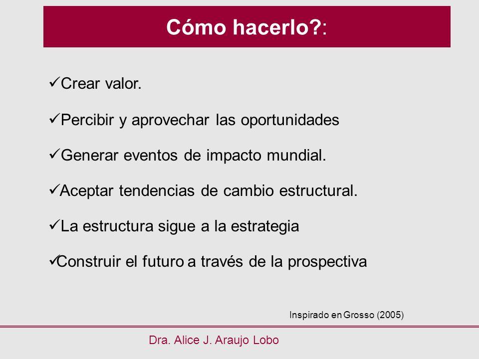 Cómo hacerlo : Crear valor. Percibir y aprovechar las oportunidades
