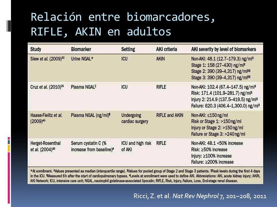 Relación entre biomarcadores, RIFLE, AKIN en adultos
