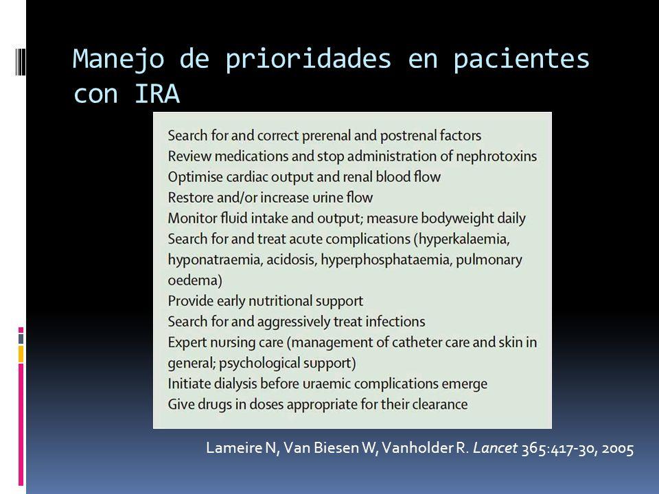Manejo de prioridades en pacientes con IRA