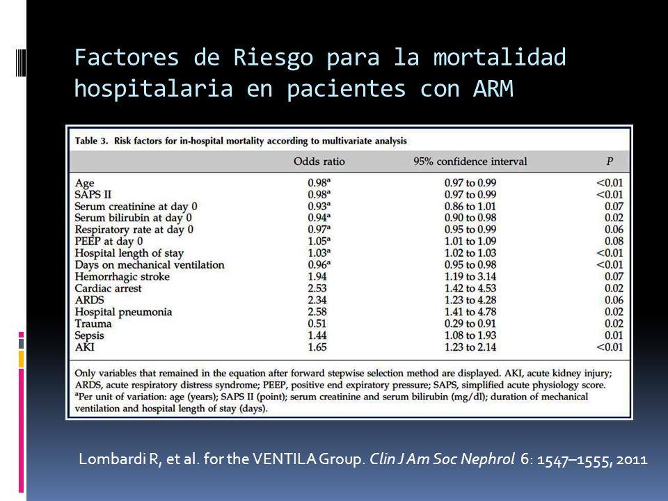 Factores de Riesgo para la mortalidad hospitalaria en pacientes con ARM
