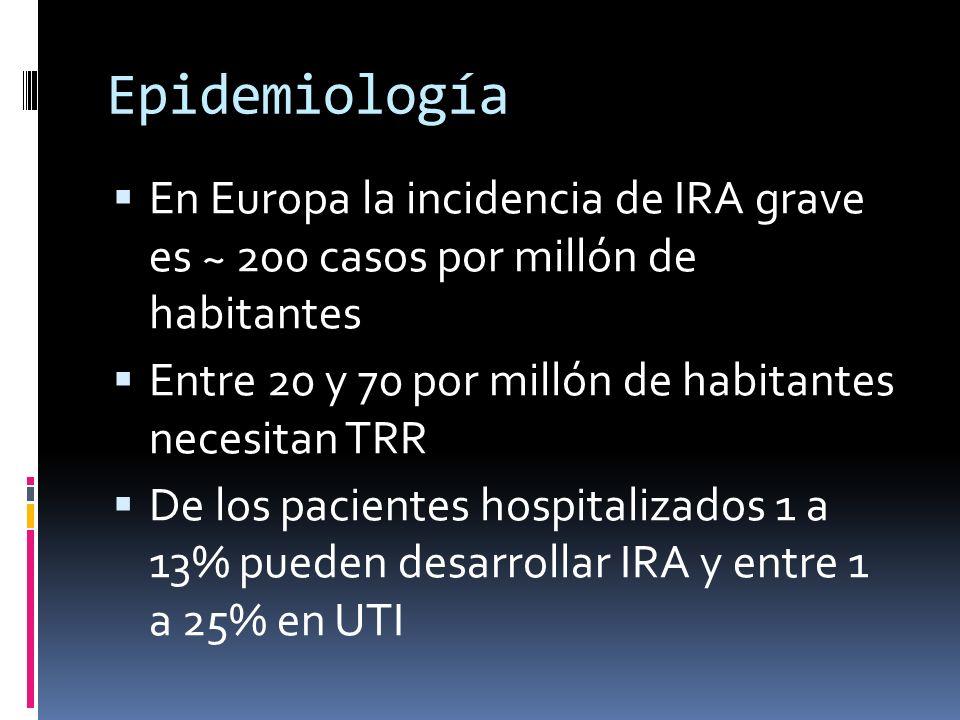 Epidemiología En Europa la incidencia de IRA grave es ~ 200 casos por millón de habitantes. Entre 20 y 70 por millón de habitantes necesitan TRR.
