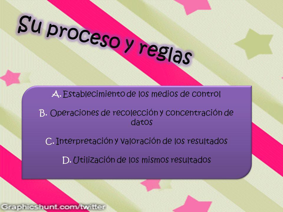 Su proceso y reglas Establecimiento de los medios de control