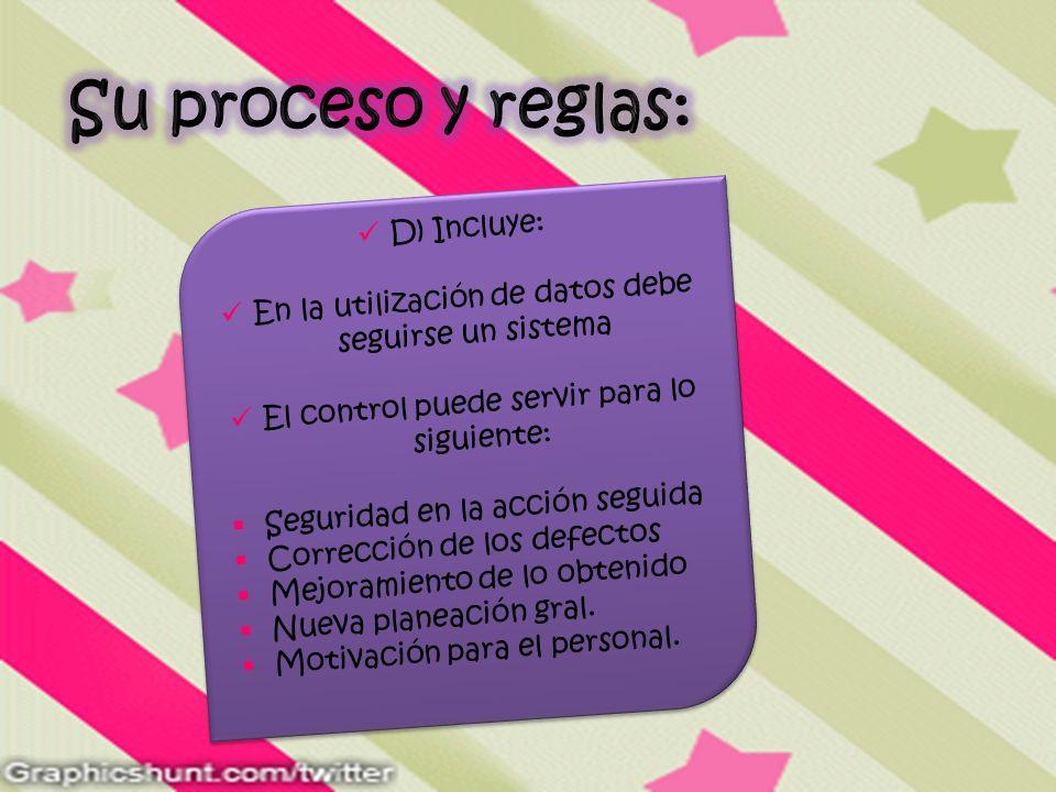 Su proceso y reglas: D) Incluye:
