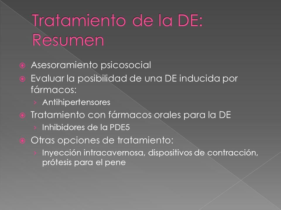 Tratamiento de la DE: Resumen