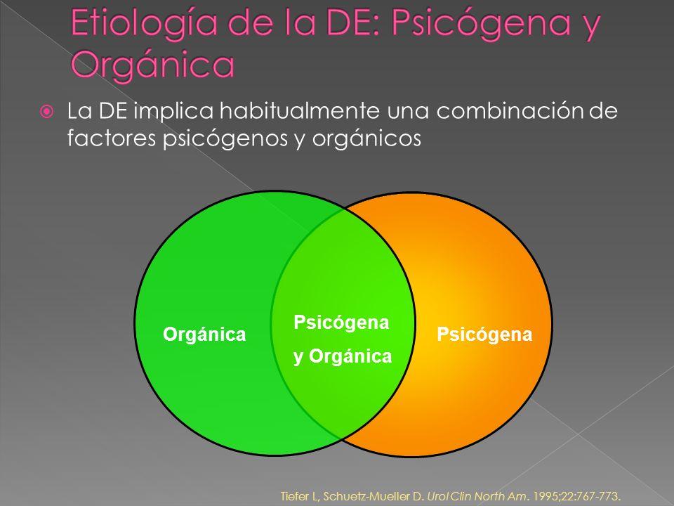 Etiología de la DE: Psicógena y Orgánica