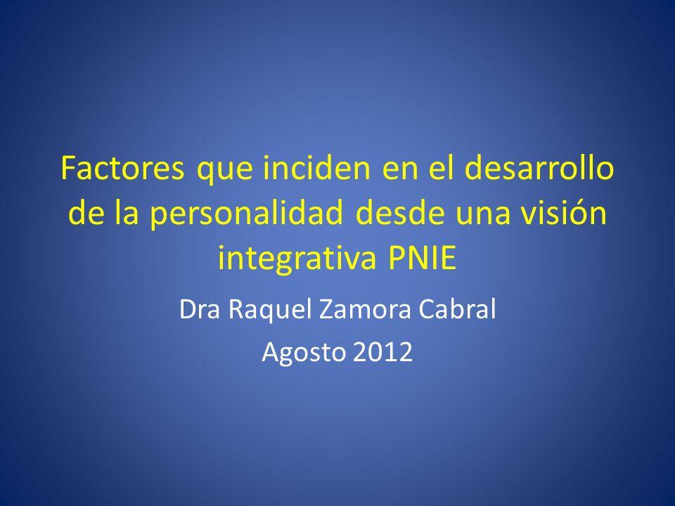 Dra Raquel Zamora Cabral Agosto 2012