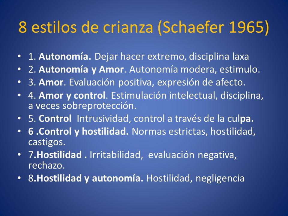 8 estilos de crianza (Schaefer 1965)