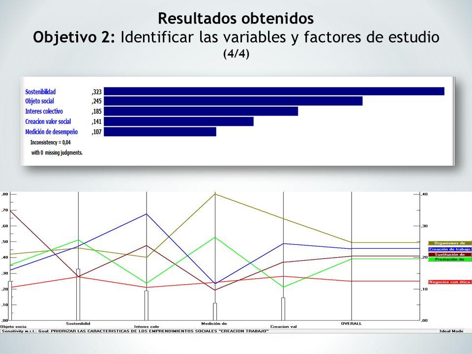 Objetivo 2: Identificar las variables y factores de estudio (4/4)