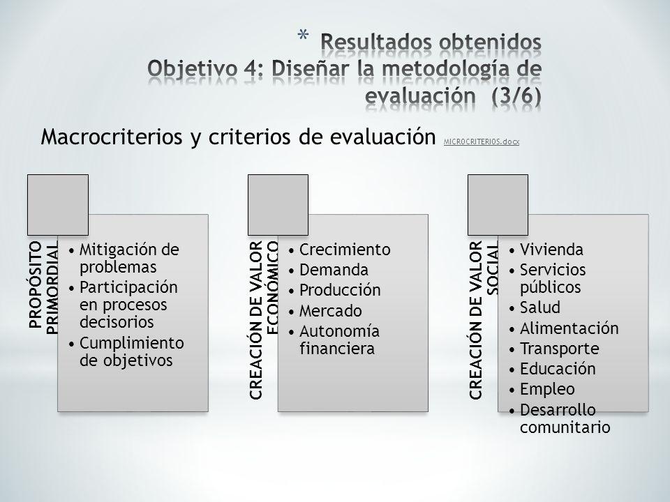 Macrocriterios y criterios de evaluación MICROCRITERIOS.docx