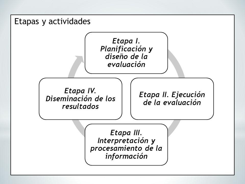 Etapas y actividades Etapa I. Planificación y diseño de la evaluación. Etapa II. Ejecución de la evaluación.