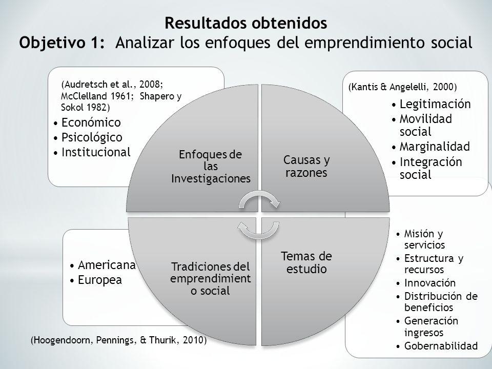 Objetivo 1: Analizar los enfoques del emprendimiento social