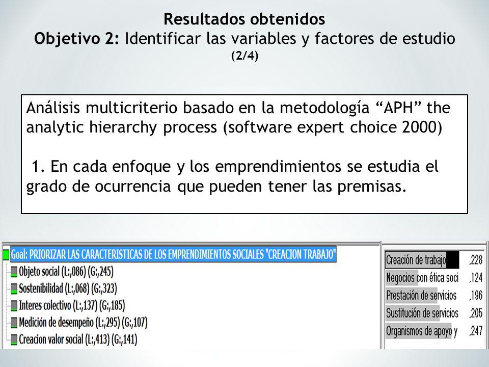 Objetivo 2: Identificar las variables y factores de estudio (2/4)