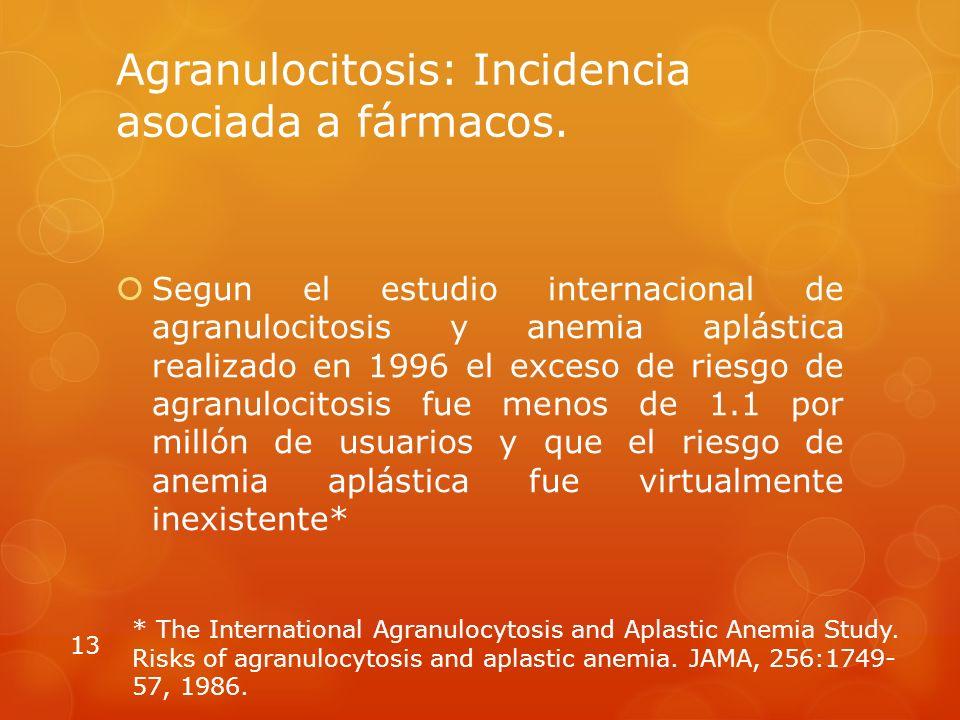 Agranulocitosis: Incidencia asociada a fármacos.