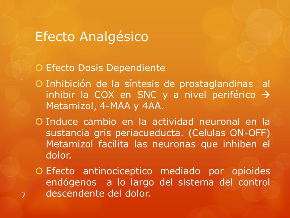 Efecto Analgésico Efecto Dosis Dependiente