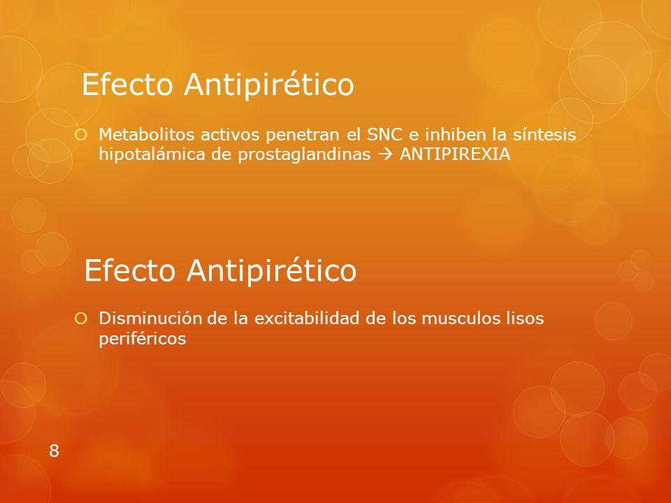 Efecto Antipirético Efecto Antipirético