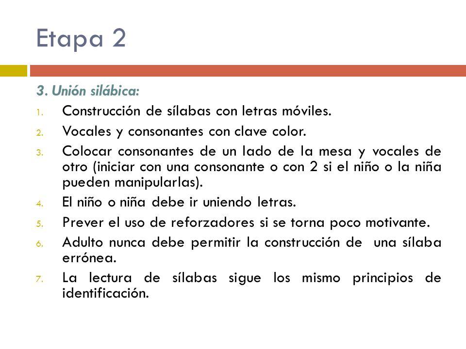 Etapa 2 3. Unión silábica: Construcción de sílabas con letras móviles.