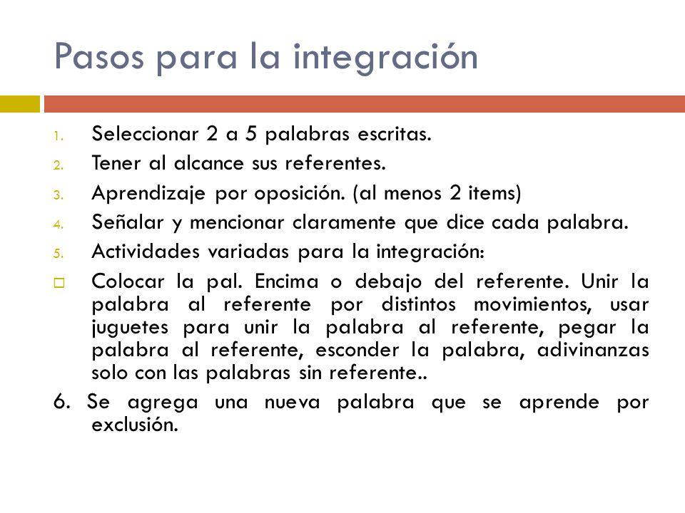 Pasos para la integración