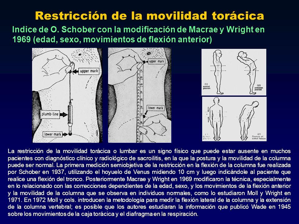 Restricción de la movilidad torácica