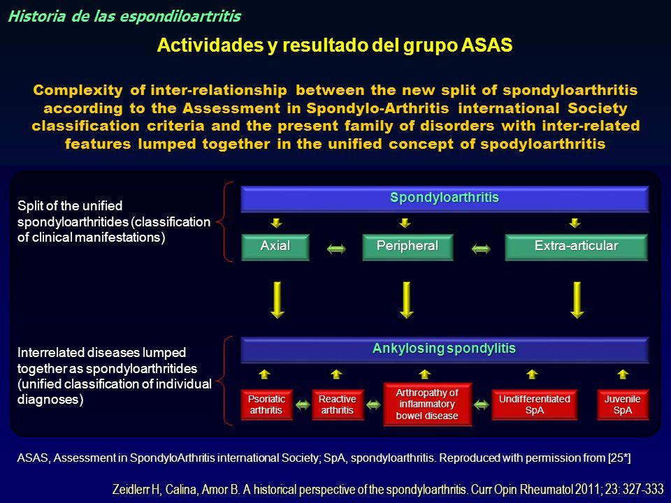 Actividades y resultado del grupo ASAS Ankylosing spondylitis
