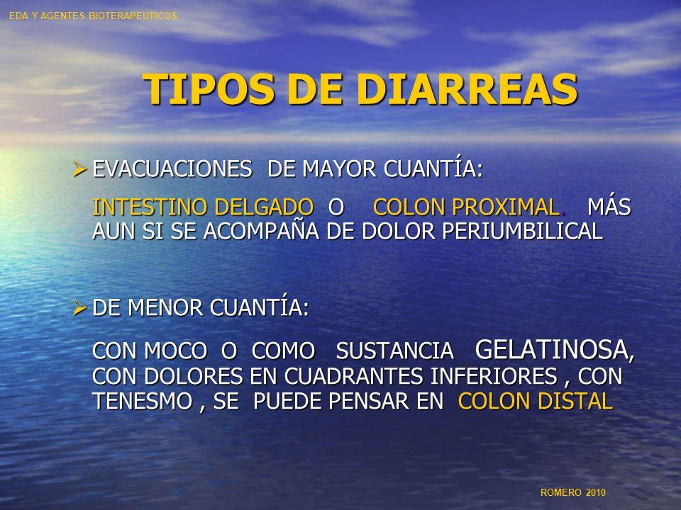 TIPOS DE DIARREAS EVACUACIONES DE MAYOR CUANTÍA: