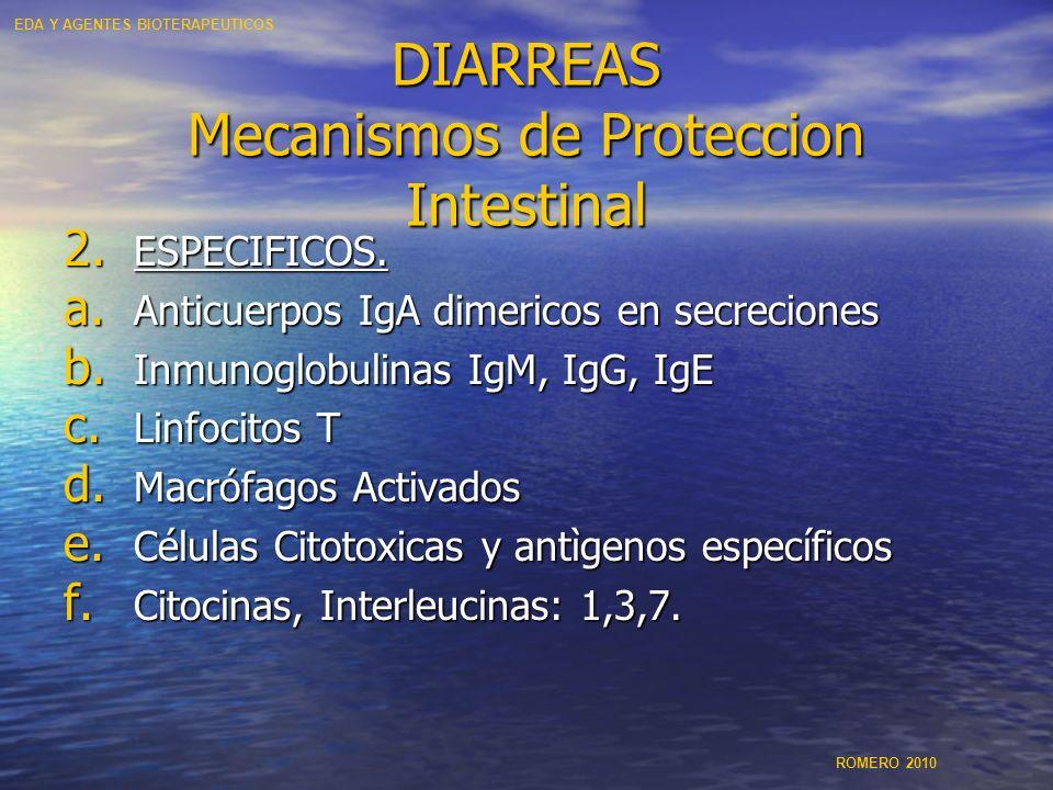 DIARREAS Mecanismos de Proteccion Intestinal