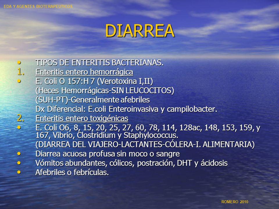 DIARREA TIPOS DE ENTERITIS BACTERIANAS. Enteritis entero hemorrágica