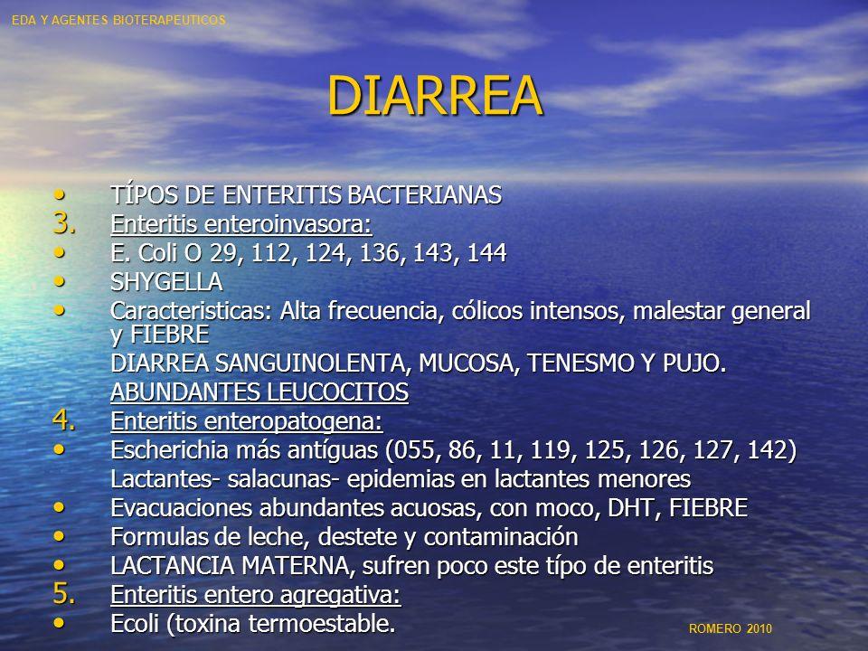 DIARREA TÍPOS DE ENTERITIS BACTERIANAS Enteritis enteroinvasora: