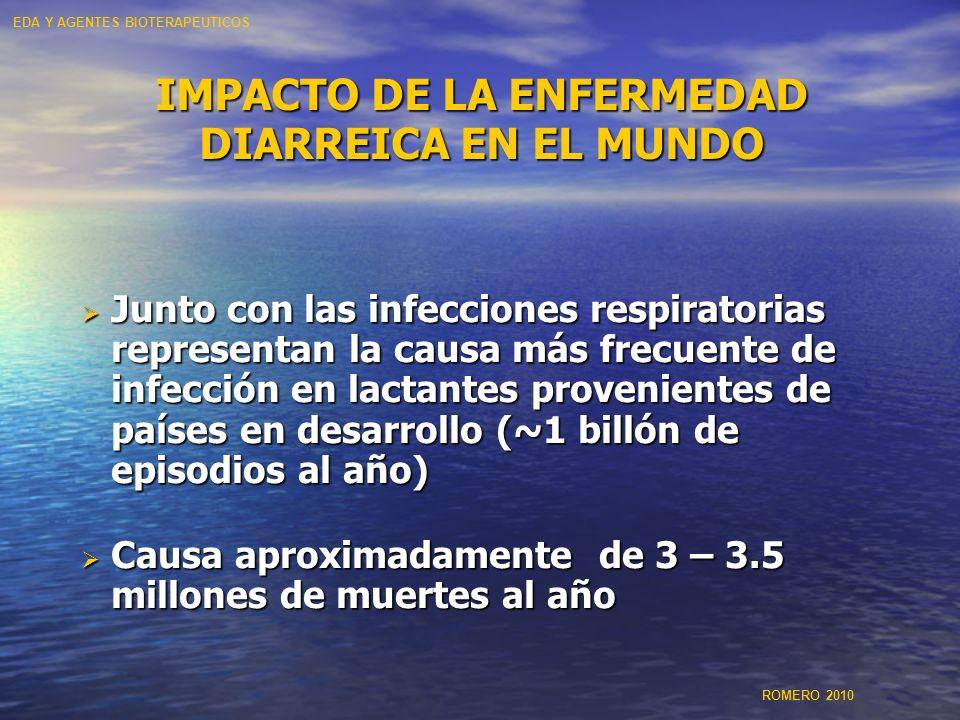 IMPACTO DE LA ENFERMEDAD DIARREICA EN EL MUNDO