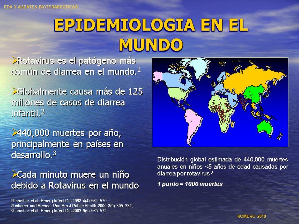 EPIDEMIOLOGIA EN EL MUNDO