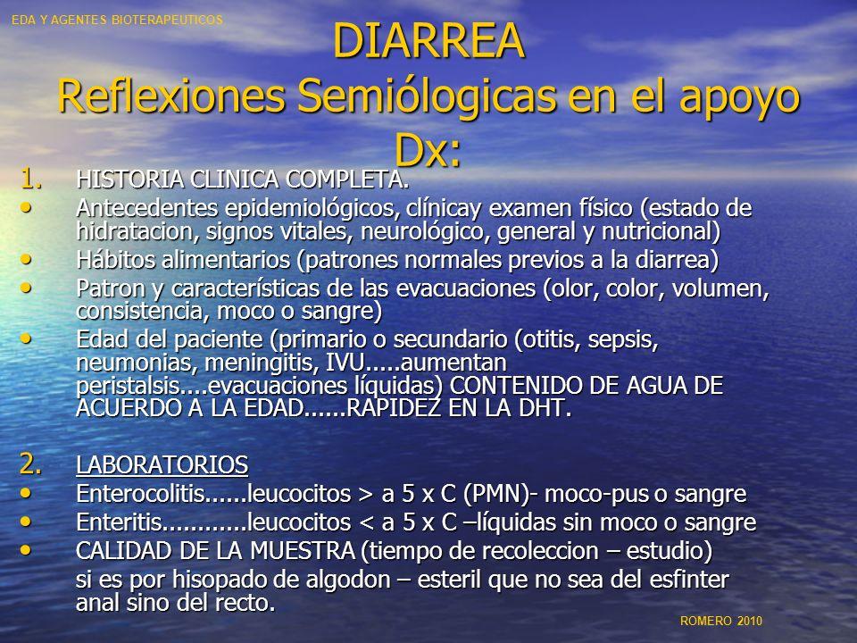 DIARREA Reflexiones Semiólogicas en el apoyo Dx: