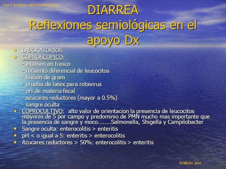 DIARREA Reflexiones semiológicas en el apoyo Dx