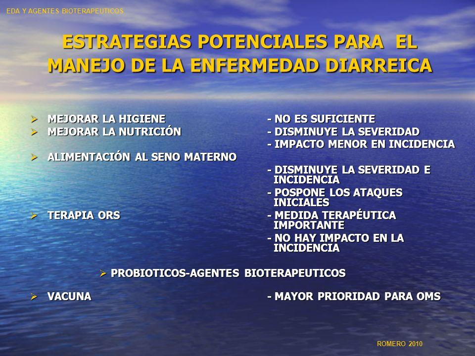 ESTRATEGIAS POTENCIALES PARA EL MANEJO DE LA ENFERMEDAD DIARREICA
