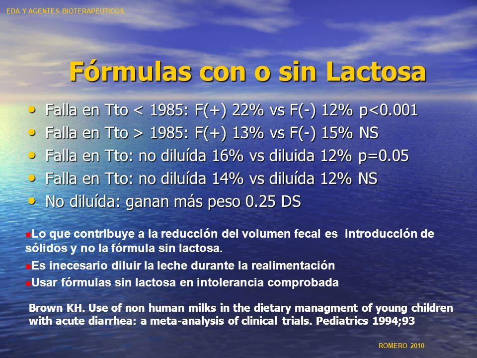 Fórmulas con o sin Lactosa
