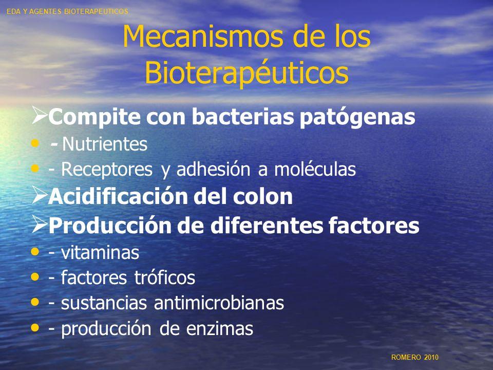 Mecanismos de los Bioterapéuticos