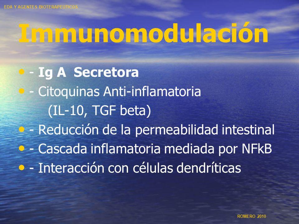 Immunomodulación - Ig A Secretora - Citoquinas Anti-inflamatoria