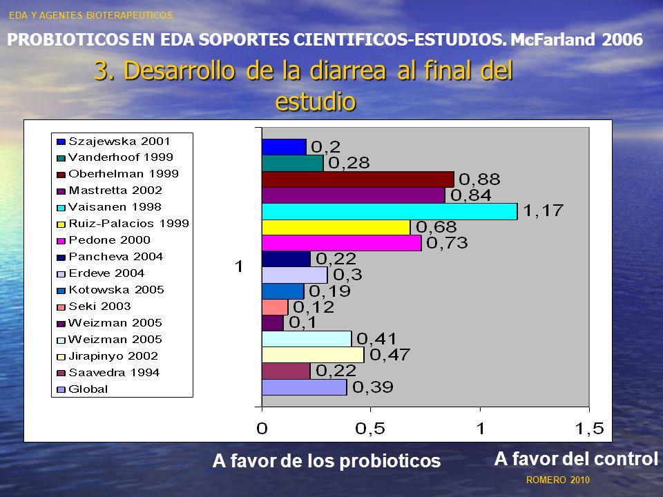 PROBIOTICOS EN EDA SOPORTES CIENTIFICOS-ESTUDIOS. McFarland 2006