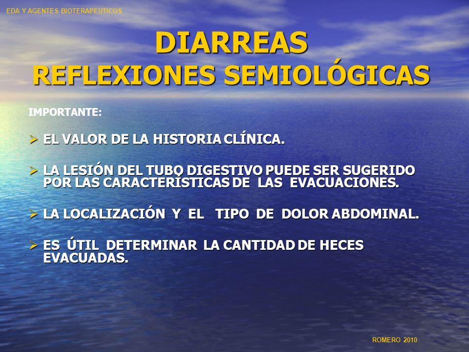 DIARREAS REFLEXIONES SEMIOLÓGICAS
