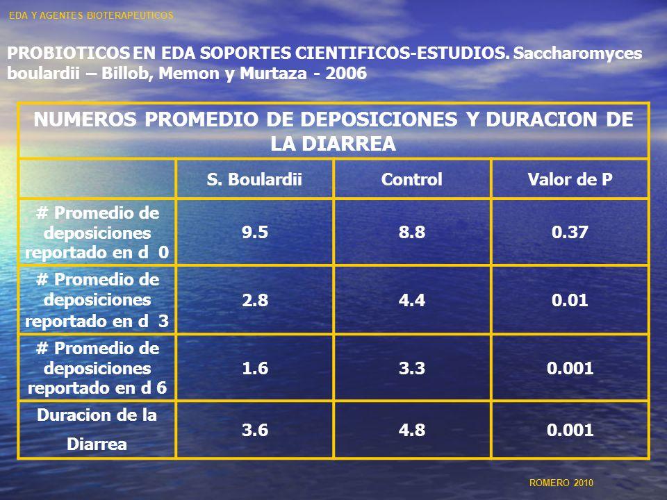 NUMEROS PROMEDIO DE DEPOSICIONES Y DURACION DE LA DIARREA