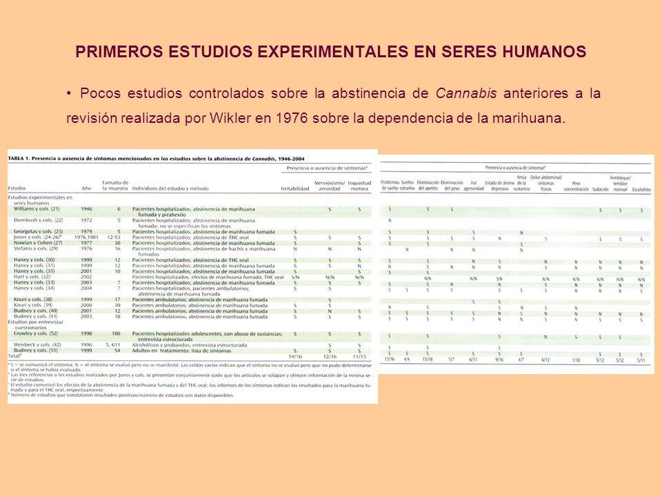 PRIMEROS ESTUDIOS EXPERIMENTALES EN SERES HUMANOS