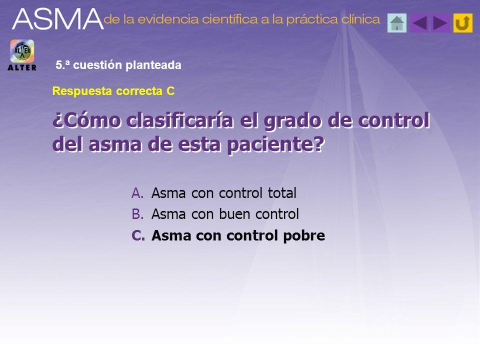 ¿Cómo clasificaría el grado de control del asma de esta paciente