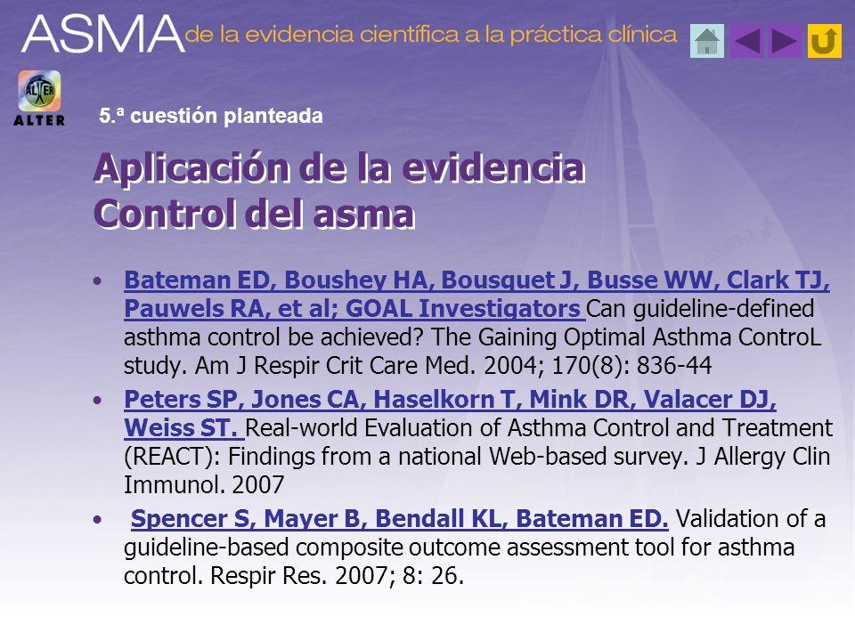 Aplicación de la evidencia Control del asma