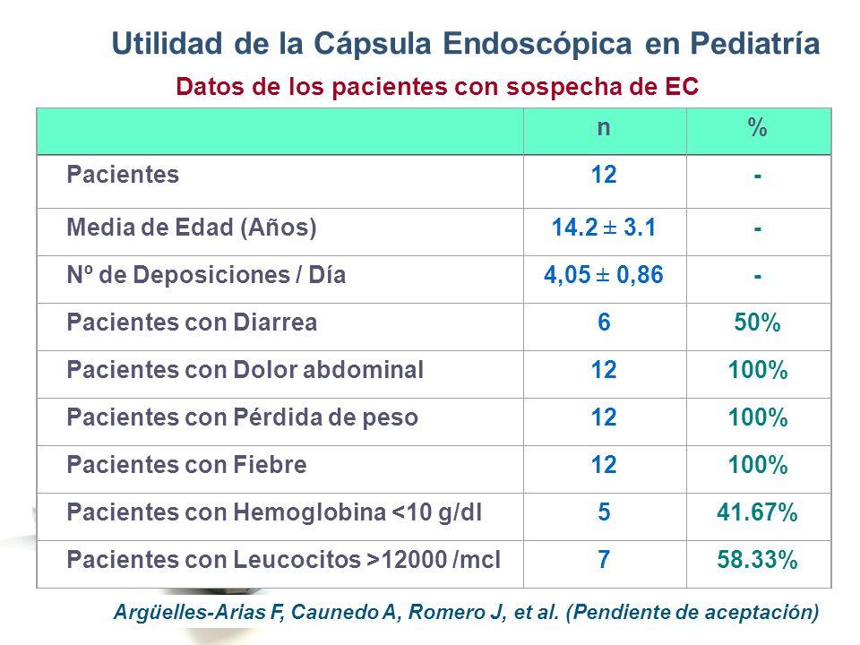 Utilidad de la Cápsula Endoscópica en Pediatría
