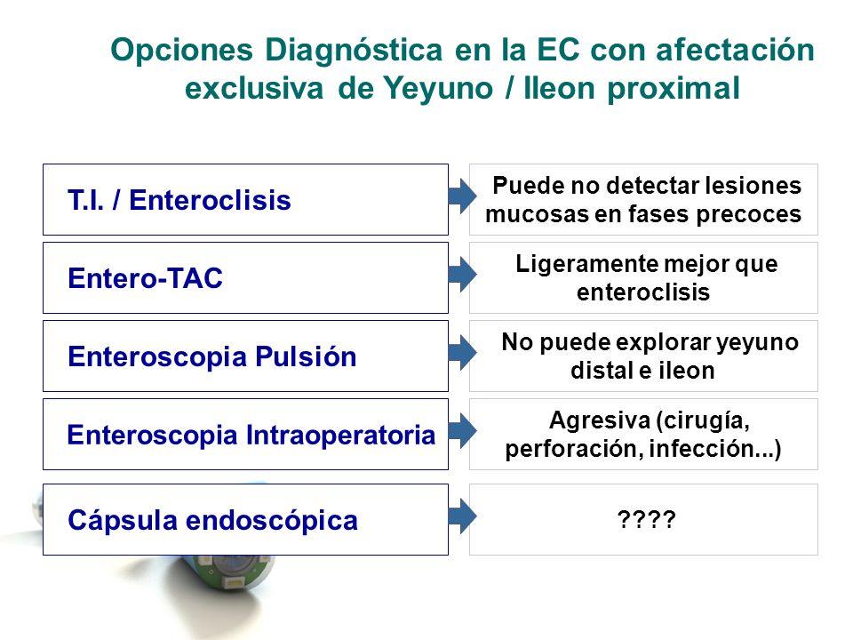 Opciones Diagnóstica en la EC con afectación exclusiva de Yeyuno / Ileon proximal
