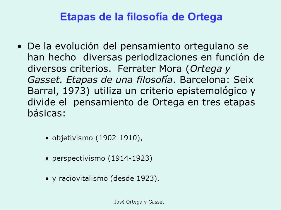 Etapas de la filosofía de Ortega