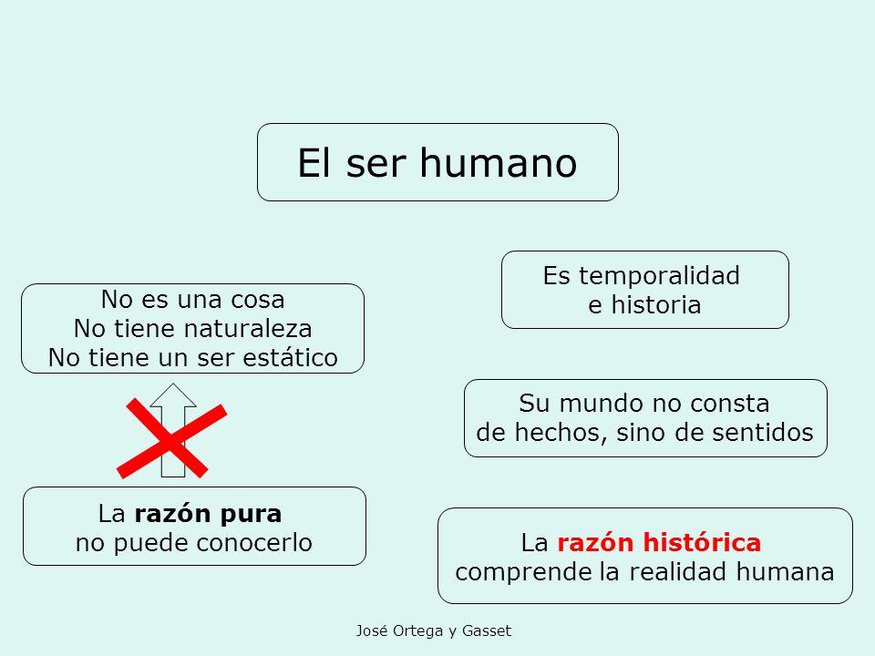 El ser humano Es temporalidad e historia No es una cosa