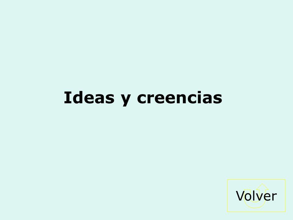 Ideas y creencias Volver
