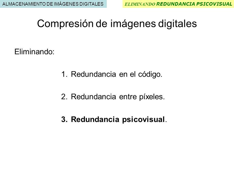 Compresión de imágenes digitales
