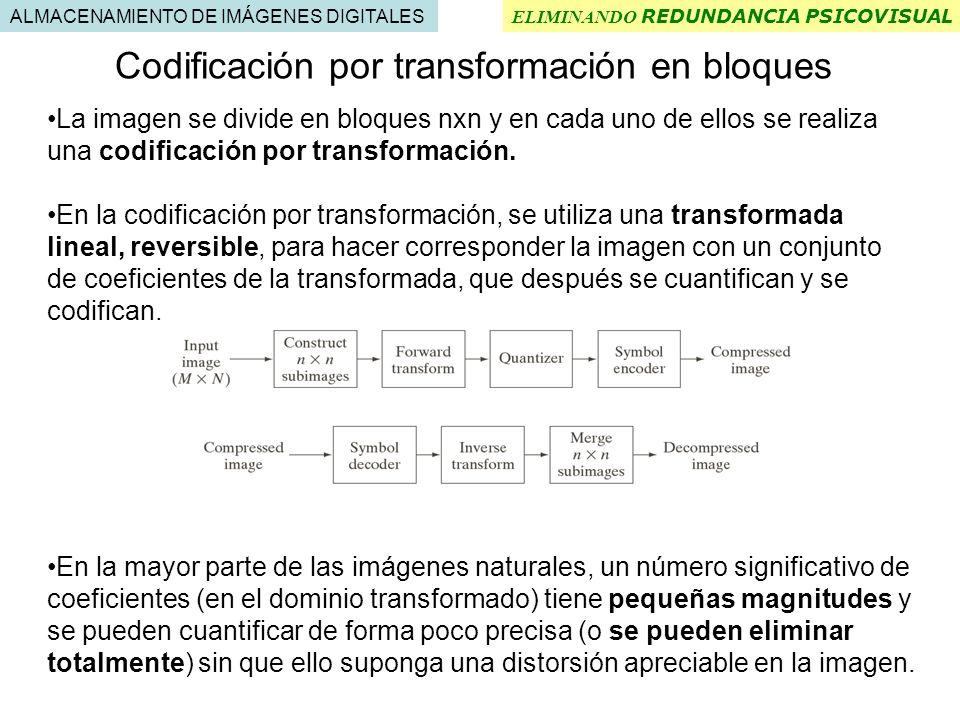 Codificación por transformación en bloques